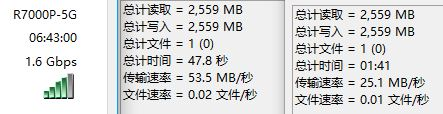 usb3.0 5G speed