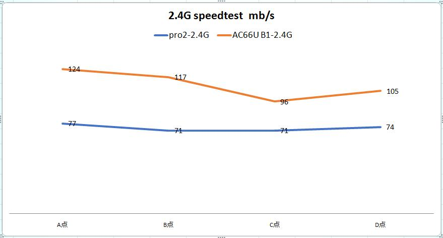 speedtest 04